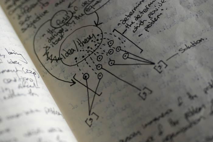 idea post blog